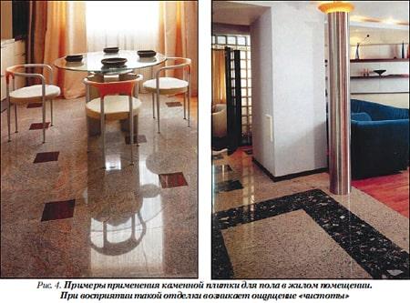 эстетические характеристики строительных материалов